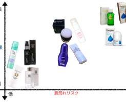 制汗剤の比較一覧表