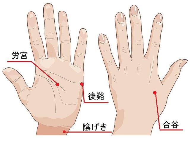 手汗にツボ押しは効果なし